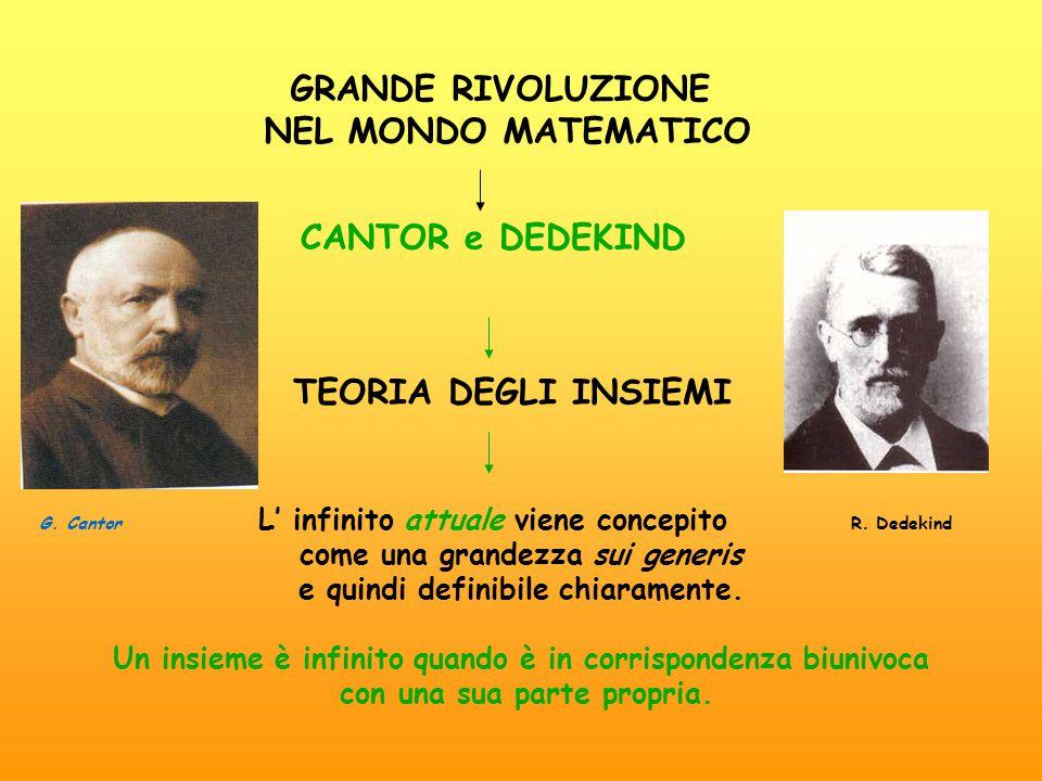 GRANDE RIVOLUZIONE NEL MONDO MATEMATICO CANTOR e DEDEKIND TEORIA DEGLI INSIEMI G. Cantor L' infinito attuale viene concepito R. Dedekind come una gran