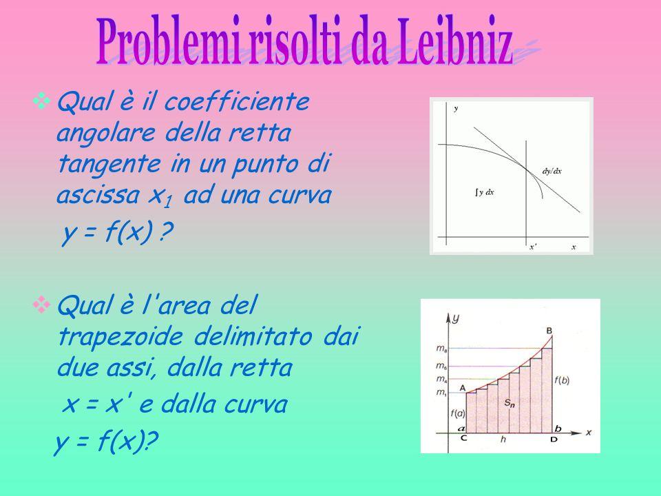  Qual è il coefficiente angolare della retta tangente in un punto di ascissa x 1 ad una curva y = f(x) ?  Qual è l'area del trapezoide delimitato da
