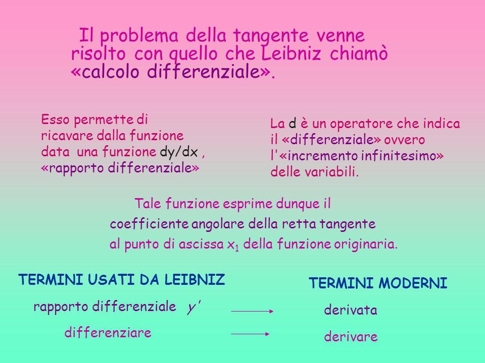 Il problema della tangente venne risolto con quello che Leibniz chiamò «calcolo differenziale». Esso permette di ricavare dalla funzione data una funz