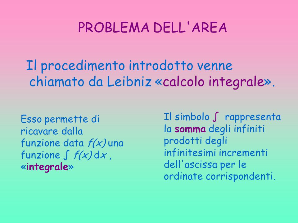 PROBLEMA DELL'AREA Il procedimento introdotto venne chiamato da Leibniz «calcolo integrale». Esso permette di ricavare dalla funzione data f(x) una fu