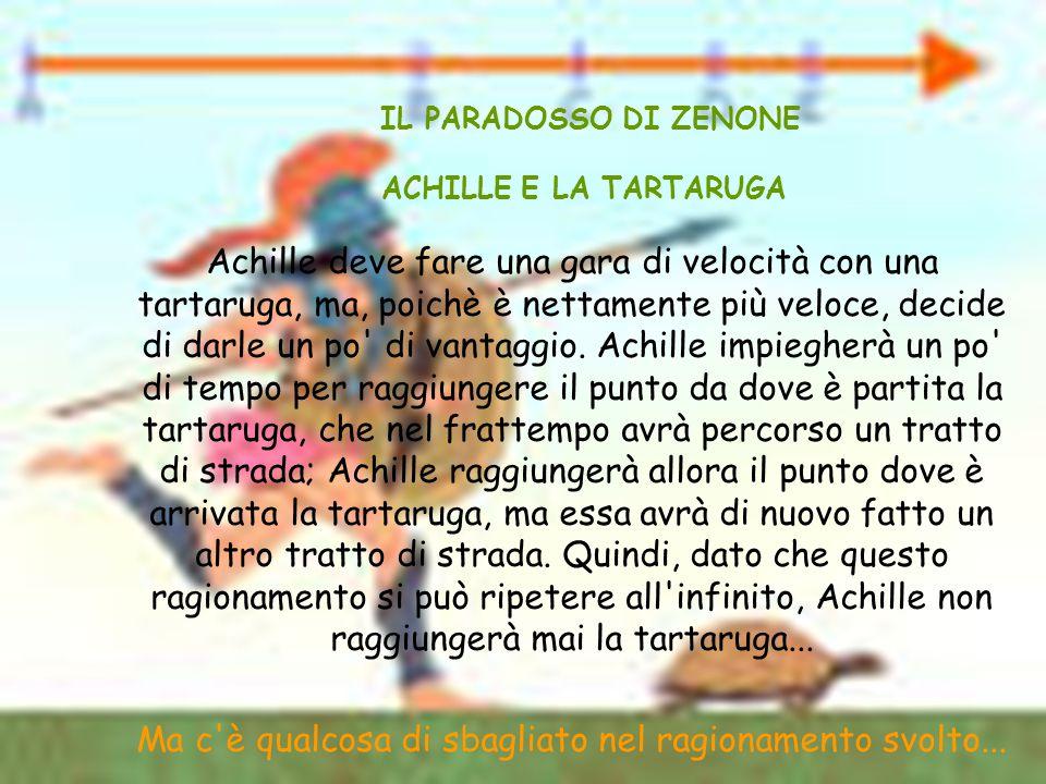 IL PARADOSSO DI ZENONE ACHILLE E LA TARTARUGA Achille deve fare una gara di velocità con una tartaruga, ma, poichè è nettamente più veloce, decide di darle un po di vantaggio.