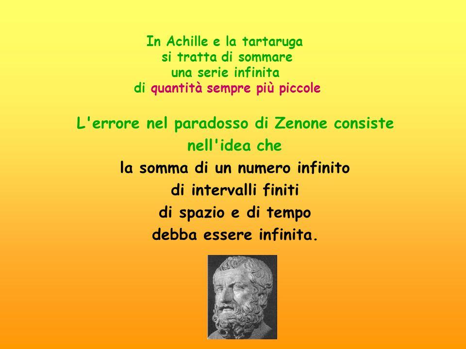 L errore nel paradosso di Zenone consiste nell idea che la somma di un numero infinito di intervalli finiti di spazio e di tempo debba essere infinita.