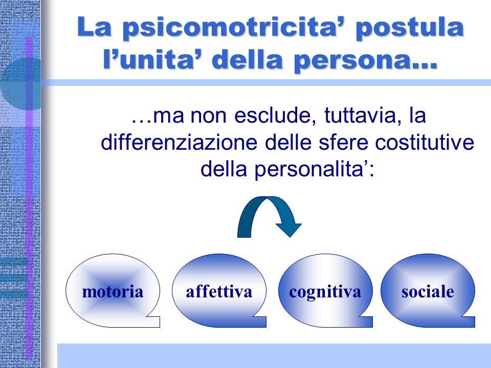 """Che cos'e' la psicomotricita'? La parola """"psicomotricità"""" si presenta affascinante nella sua pretesa di conciliare due termini estremi della concezion"""