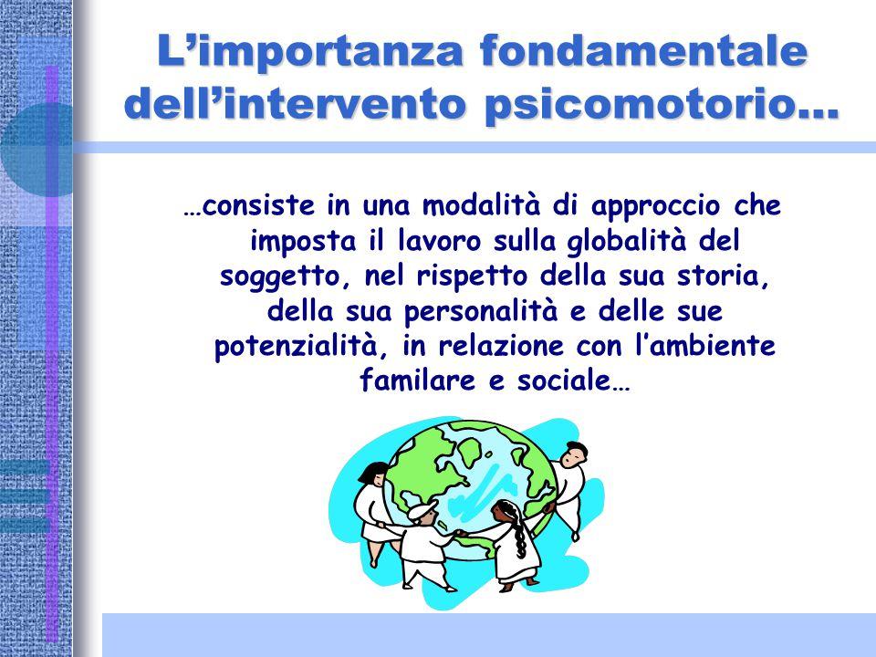 L'ATTIVITA' PSICOMOTORIA PUO'… …intervenire in diversi contesti, in situazioni diverse, su fasce di età diverse…