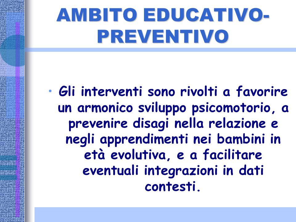 Ambiti di intervento della psicomotricità … EDUCATIVO-PREVENTIVO TERAPEUTICO FORMATIVO