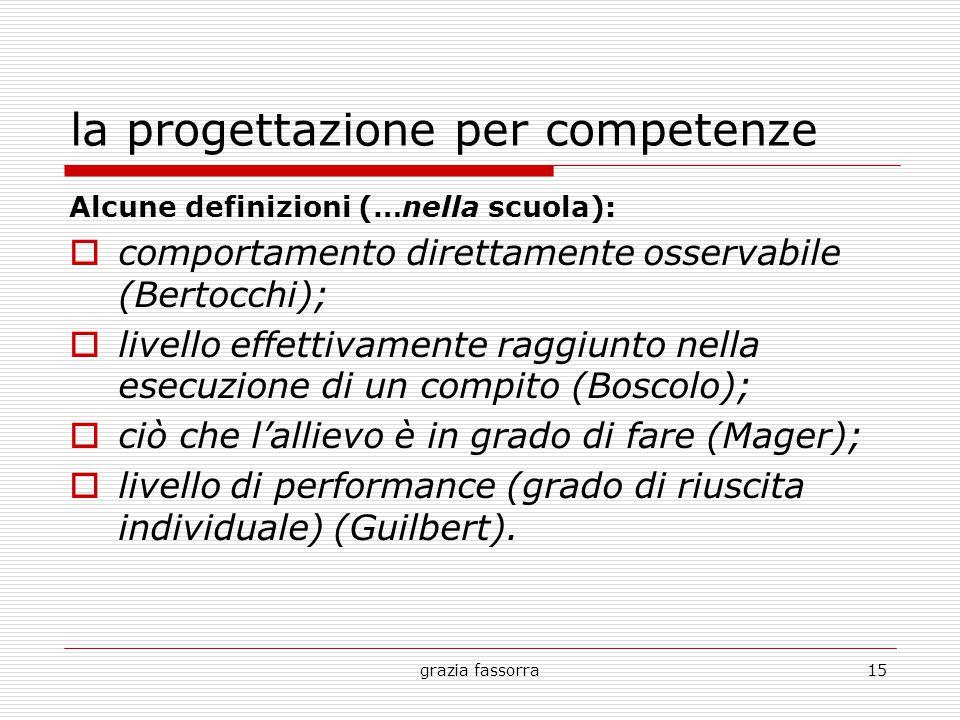 grazia fassorra15 la progettazione per competenze Alcune definizioni (…nella scuola):  comportamento direttamente osservabile (Bertocchi);  livello