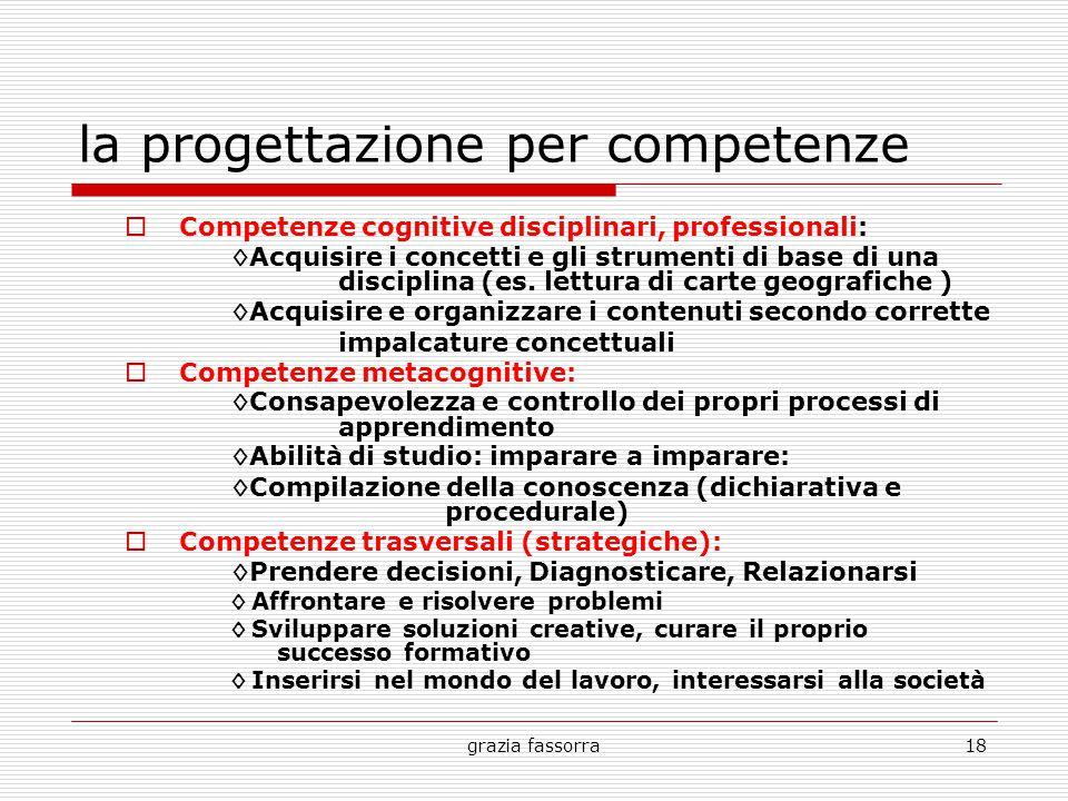grazia fassorra18 la progettazione per competenze  Competenze cognitive disciplinari, professionali: ◊ Acquisire i concetti e gli strumenti di base di una disciplina (es.