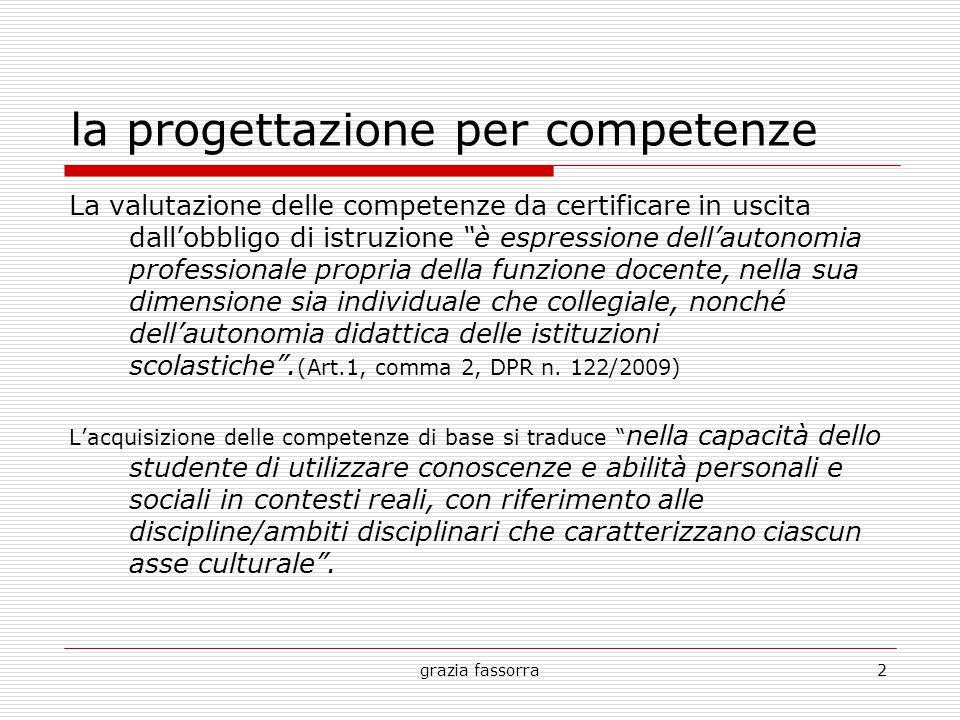 grazia fassorra33 Progettare/ valutare per competenze: un esempio Quadro comune europeo di riferimento per le lingue.