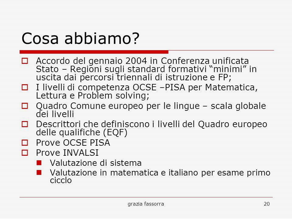 """grazia fassorra20 Cosa abbiamo?  Accordo del gennaio 2004 in Conferenza unificata Stato – Regioni sugli standard formativi """"minimi"""" in uscita dai per"""