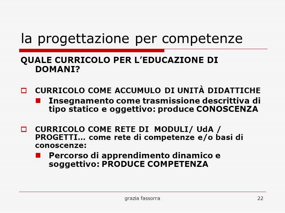 grazia fassorra22 la progettazione per competenze QUALE CURRICOLO PER L'EDUCAZIONE DI DOMANI.