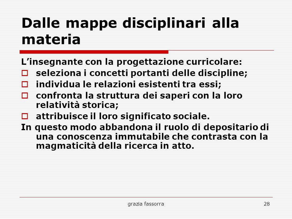 grazia fassorra28 Dalle mappe disciplinari alla materia L'insegnante con la progettazione curricolare:  seleziona i concetti portanti delle disciplin