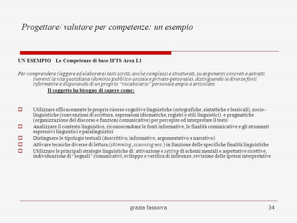 grazia fassorra34 Progettare/ valutare per competenze: un esempio UN ESEMPIO Le Competenze di base IFTS Area L1 Per comprendere (leggere ed elaborare)
