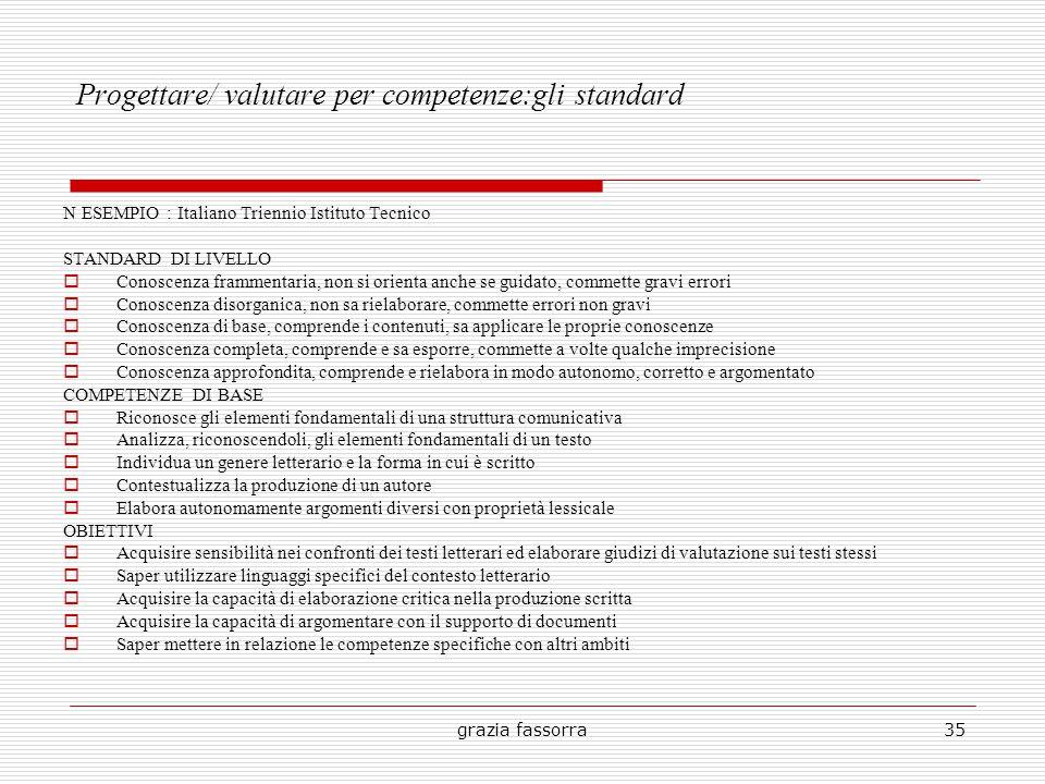 grazia fassorra35 Progettare/ valutare per competenze:gli standard N ESEMPIO : Italiano Triennio Istituto Tecnico STANDARD DI LIVELLO  Conoscenza fra