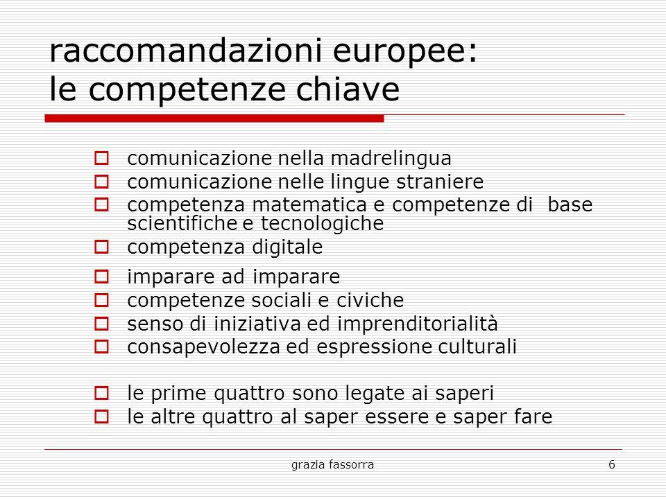 grazia fassorra6 raccomandazioni europee: le competenze chiave  comunicazione nella madrelingua  comunicazione nelle lingue straniere  competenza m