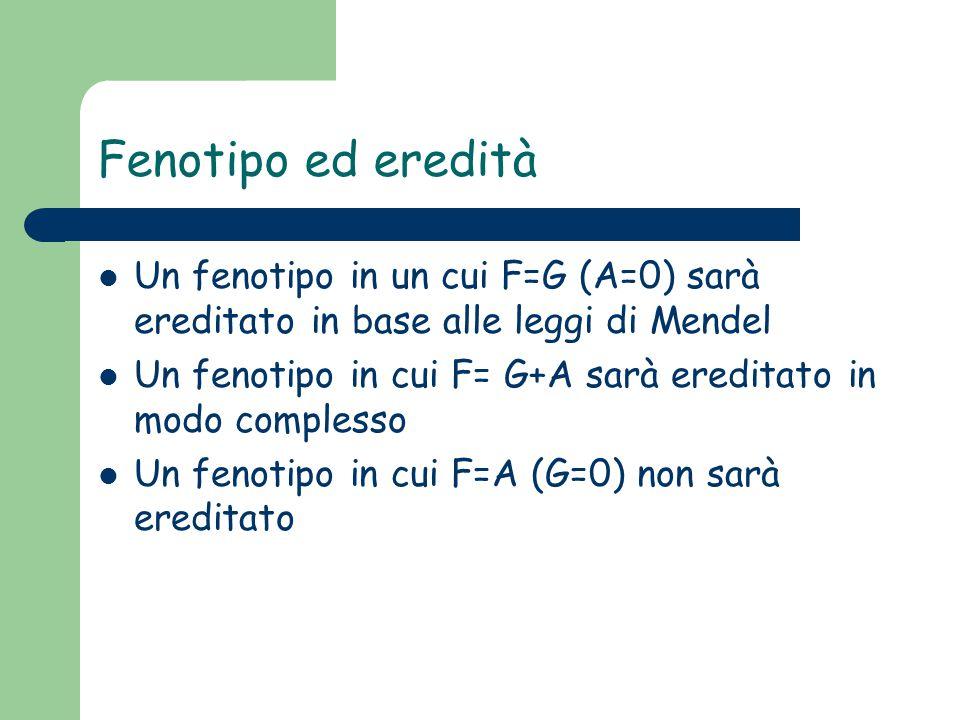 Fenotipo ed eredità Un fenotipo in un cui F=G (A=0) sarà ereditato in base alle leggi di Mendel Un fenotipo in cui F= G+A sarà ereditato in modo compl