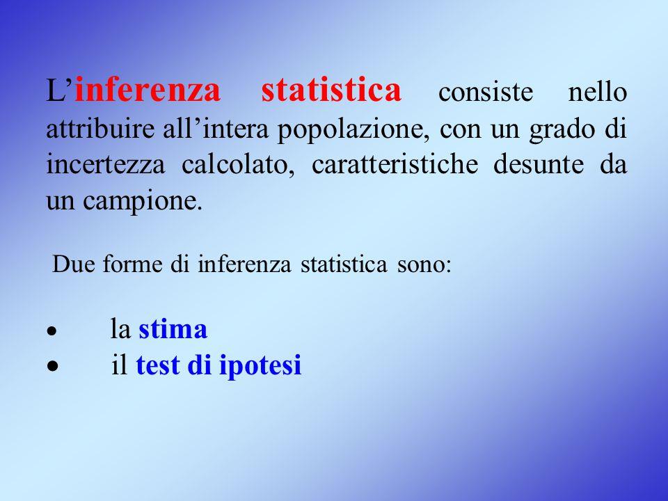 L' inferenza statistica consiste nello attribuire all'intera popolazione, con un grado di incertezza calcolato, caratteristiche desunte da un campione