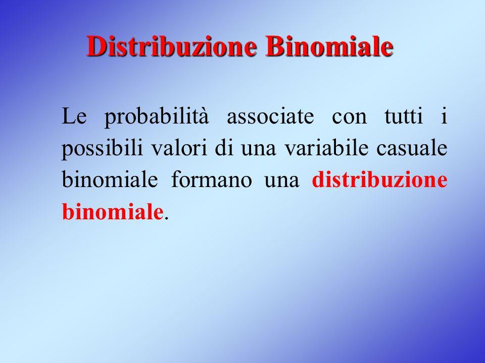 Le probabilità associate con tutti i possibili valori di una variabile casuale binomiale formano una distribuzione binomiale. Distribuzione Binomiale