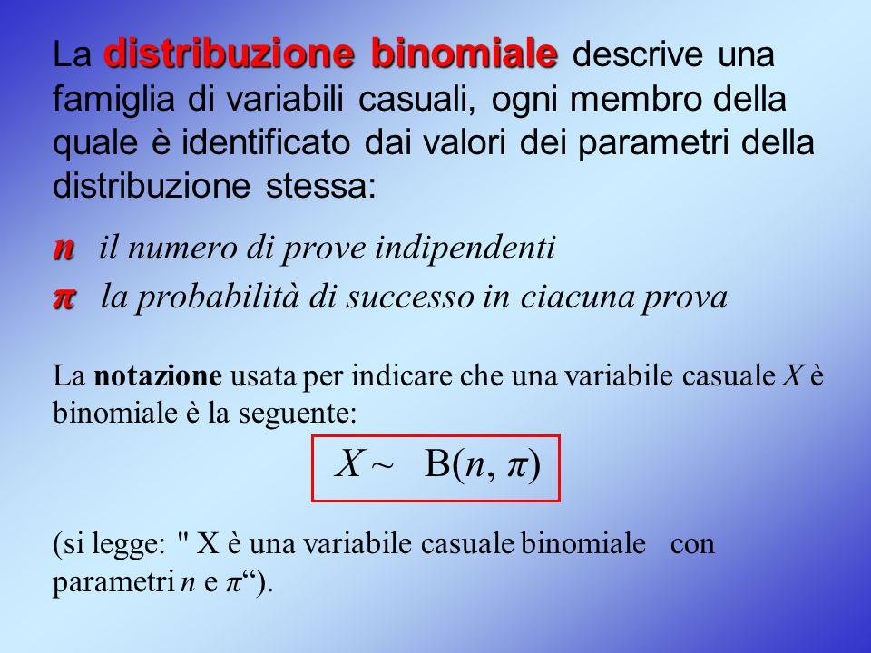 distribuzione binomiale La distribuzione binomiale descrive una famiglia di variabili casuali, ogni membro della quale è identificato dai valori dei p