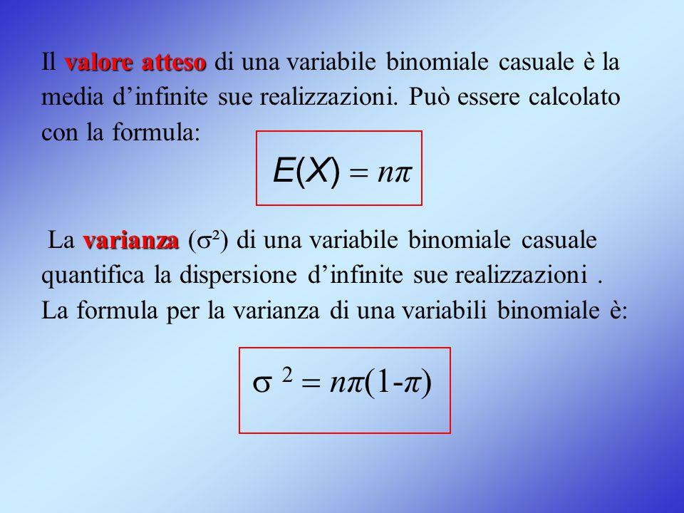 valore atteso Il valore atteso di una variabile binomiale casuale è la media d'infinite sue realizzazioni. Può essere calcolato con la formula: E(X) 