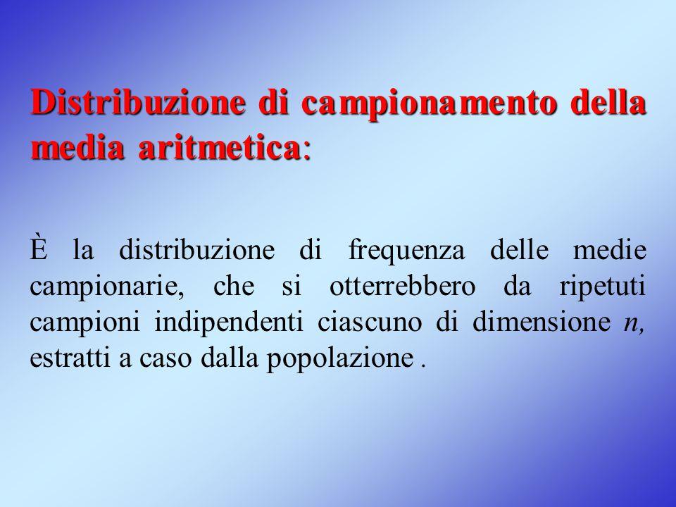 Distribuzione di campionamento della media aritmetica: È la distribuzione di frequenza delle medie campionarie, che si otterrebbero da ripetuti campio
