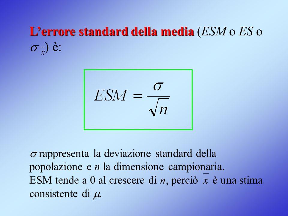 L'errore standard della media L'errore standard della media (ESM o ES o   x ) è:  rappresenta la deviazione standard della popolazione e n la dimen