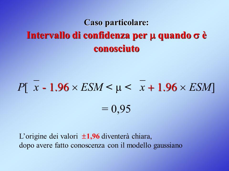 Caso particolare: Intervallo di confidenza per  quando  è conosciuto - 1.96  1.96 P[  x - 1.96  ESM < µ <  x  1.96  ESM] = 0,95 L'origine d