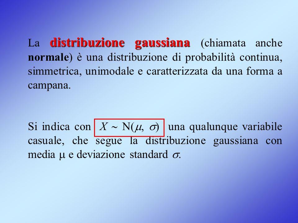 distribuzione gaussiana La distribuzione gaussiana (chiamata anche normale) è una distribuzione di probabilità continua, simmetrica, unimodale e carat
