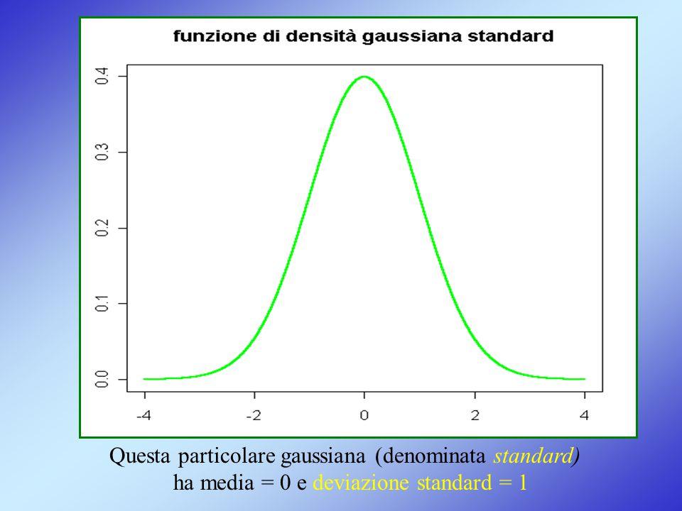 Questa particolare gaussiana (denominata standard) ha media = 0 e deviazione standard = 1