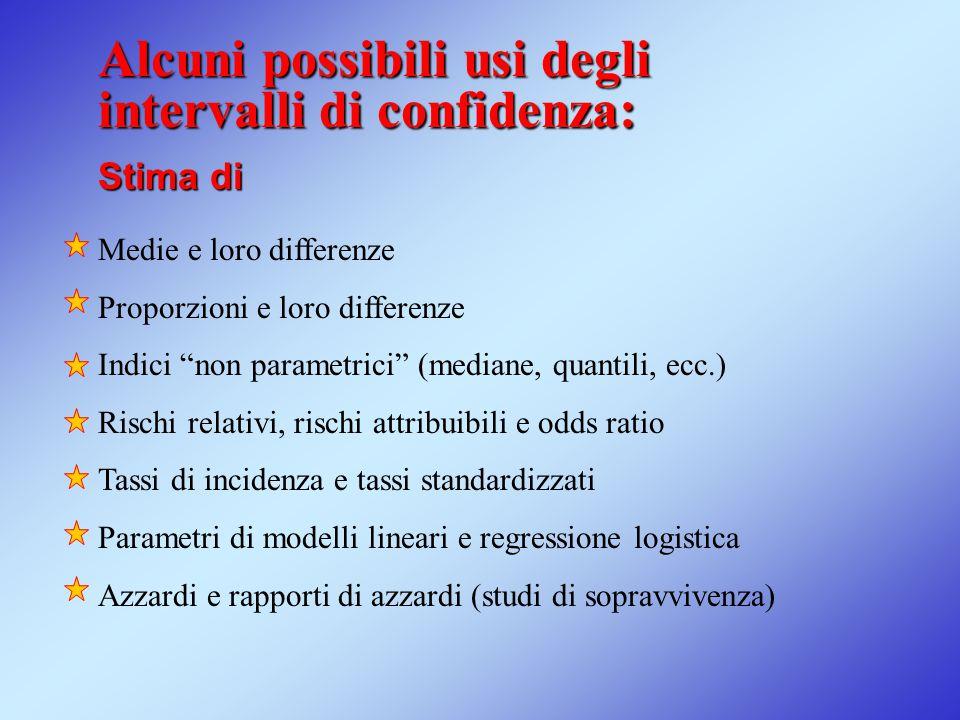 """Alcuni possibili usi degli intervalli di confidenza: Stima di Medie e loro differenze Proporzioni e loro differenze Indici """"non parametrici"""" (mediane,"""
