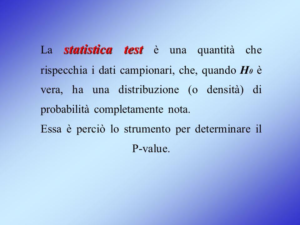 statistica test La statistica test è una quantità che rispecchia i dati campionari, che, quando H 0 è vera, ha una distribuzione (o densità) di probab
