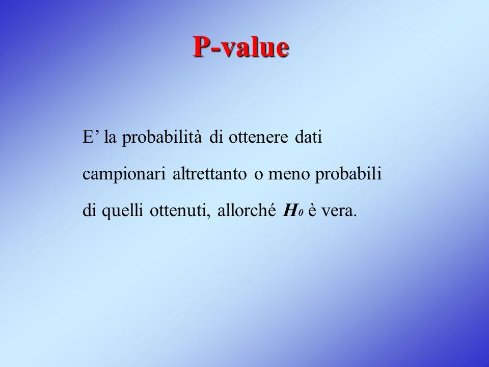 P-value E' la probabilità di ottenere dati campionari altrettanto o meno probabili di quelli ottenuti, allorché H 0 è vera.