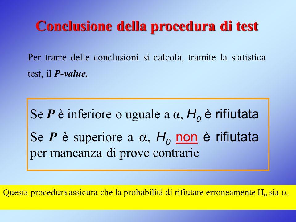 Conclusione della procedura di test Per trarre delle conclusioni si calcola, tramite la statistica test, il P-value. Se P è inferiore o uguale a α, H