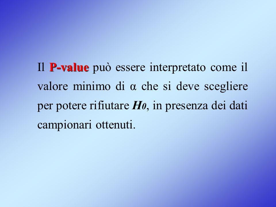 P-value Il P-value può essere interpretato come il valore minimo di α che si deve scegliere per potere rifiutare H 0, in presenza dei dati campionari