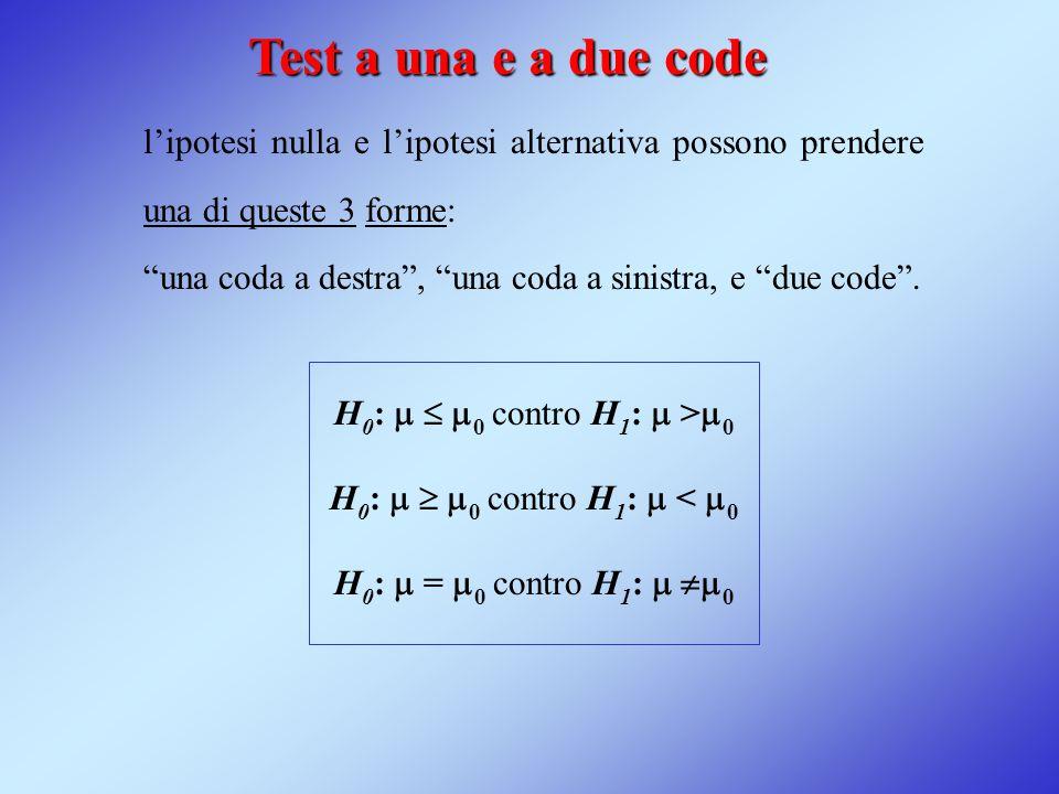 """l'ipotesi nulla e l'ipotesi alternativa possono prendere una di queste 3 forme: """"una coda a destra"""", """"una coda a sinistra, e """"due code"""". H 0 :    0"""