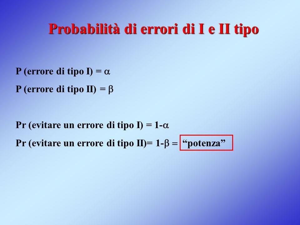 """P (errore di tipo I) =  P (errore di tipo II) =  Pr (evitare un errore di tipo I) = 1-  Pr (evitare un errore di tipo II)= 1-  """"potenza"""" Probab"""