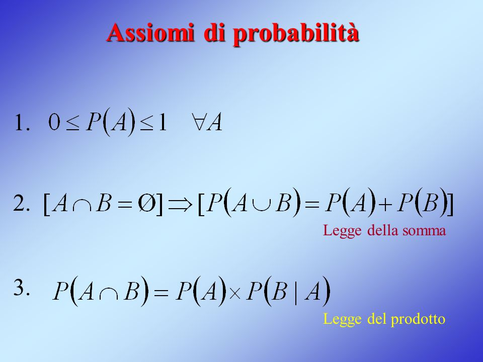Assiomi di probabilità 1. 2. 3. Legge della somma Legge del prodotto