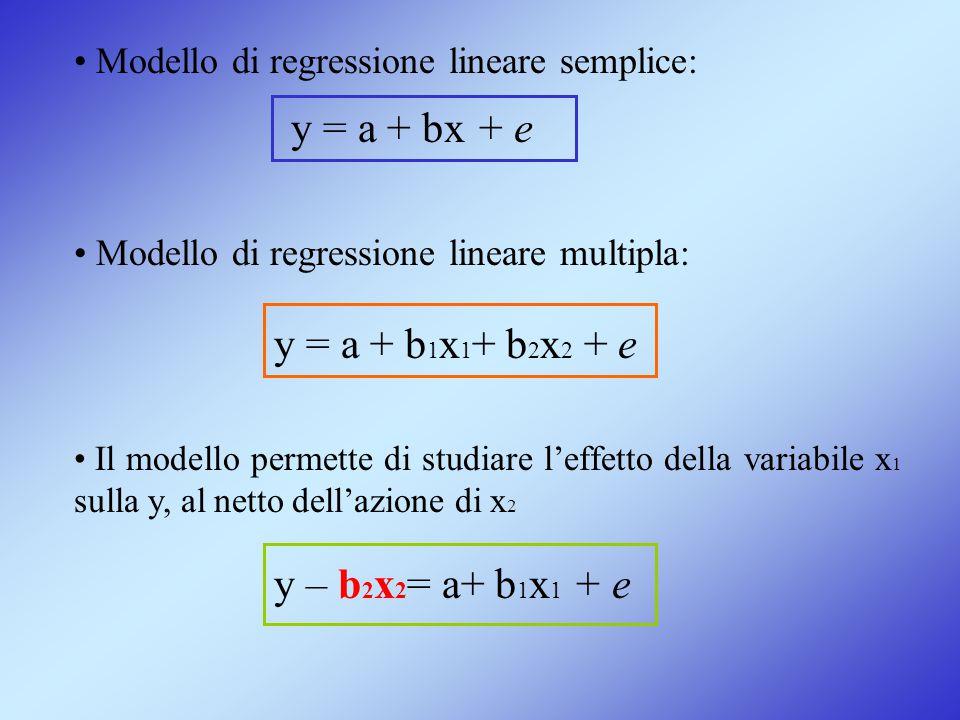 y = a + bx + e Modello di regressione lineare semplice: Modello di regressione lineare multipla: y = a + b 1 x 1 + b 2 x 2 + e Il modello permette di