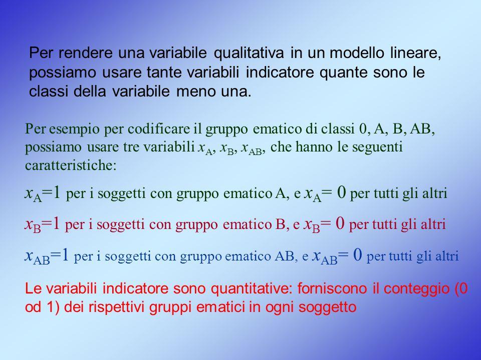 Per rendere una variabile qualitativa in un modello lineare, possiamo usare tante variabili indicatore quante sono le classi della variabile meno una.