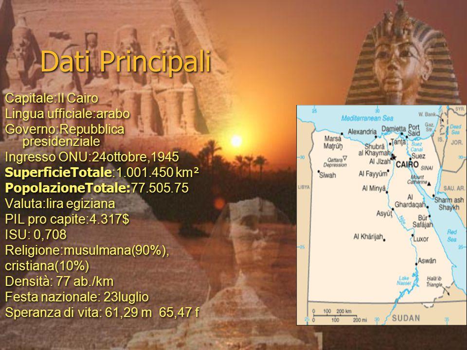 Dati Principali Capitale:Il Cairo Lingua ufficiale:arabo Governo:Repubblica presidenziale Ingresso ONU:24ottobre,1945 SuperficieTotale :1.001.450 km²