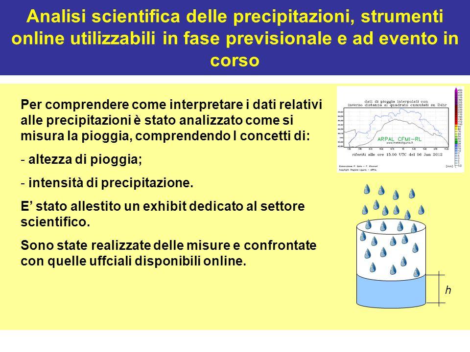 Per comprendere come interpretare i dati relativi alle precipitazioni è stato analizzato come si misura la pioggia, comprendendo I concetti di: - alte