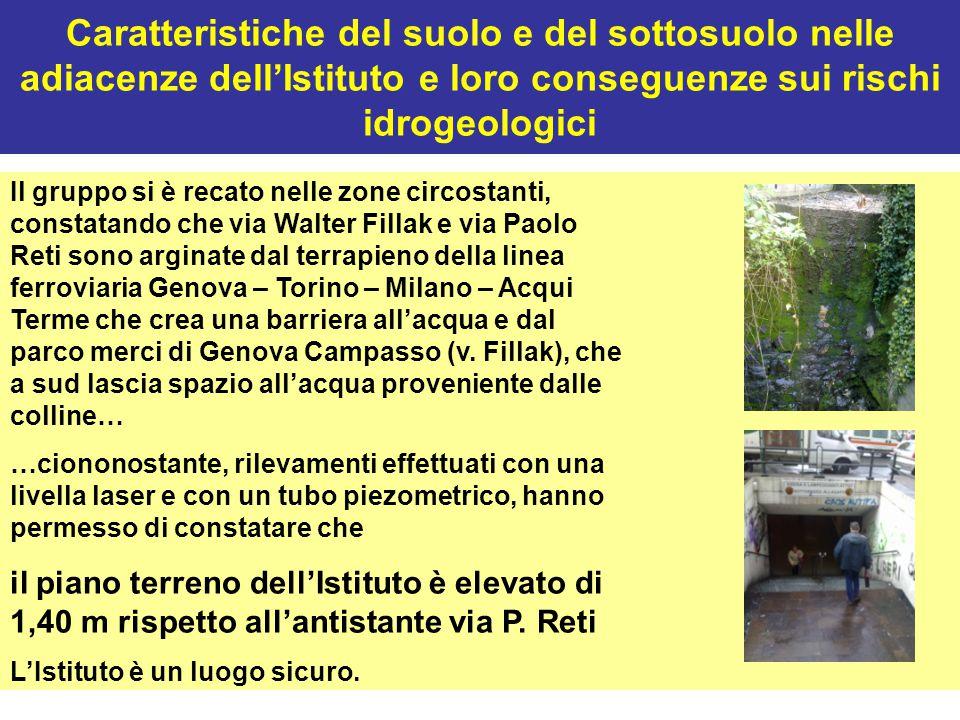 Il gruppo si è recato nelle zone circostanti, constatando che via Walter Fillak e via Paolo Reti sono arginate dal terrapieno della linea ferroviaria