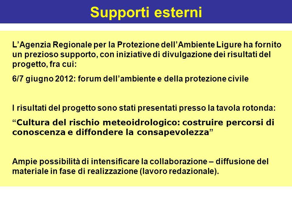 Supporti esterni L'Agenzia Regionale per la Protezione dell'Ambiente Ligure ha fornito un prezioso supporto, con iniziative di divulgazione dei risult