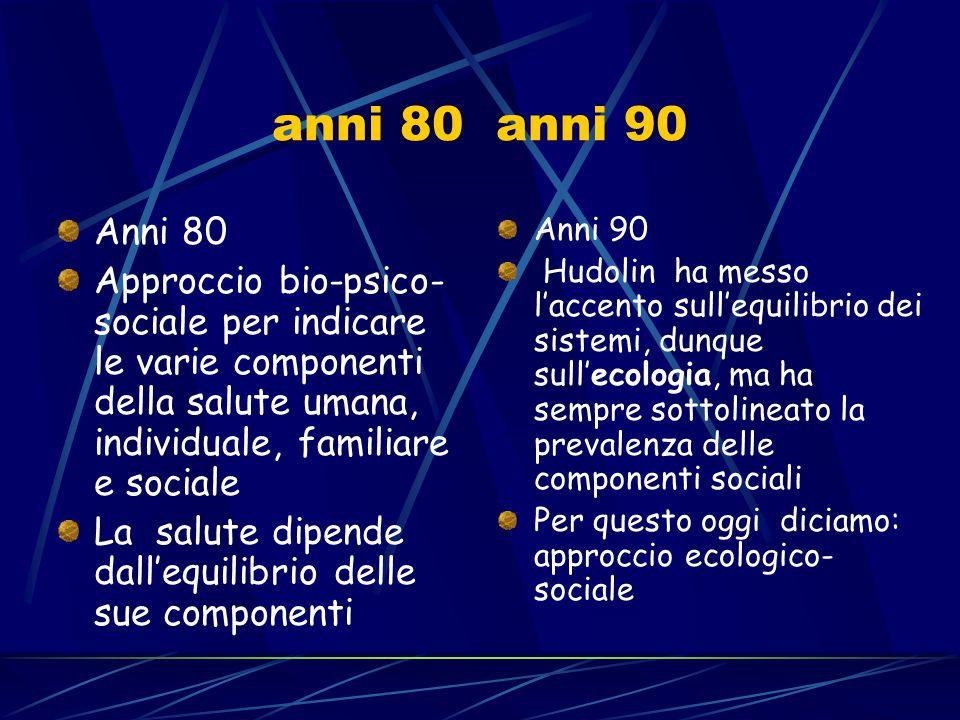 anni 80 anni 90 Anni 80 Approccio bio-psico- sociale per indicare le varie componenti della salute umana, individuale, familiare e sociale La salute d