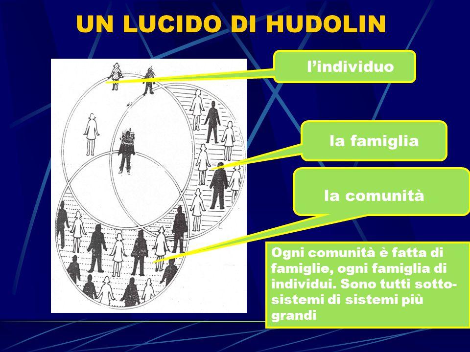 UN LUCIDO DI HUDOLIN l'individuo la famiglia la comunità Ogni comunità è fatta di famiglie, ogni famiglia di individui. Sono tutti sotto- sistemi di s