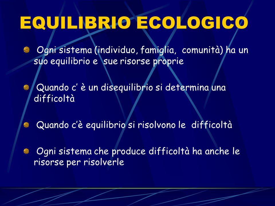 EQUILIBRIO ECOLOGICO Ogni sistema (individuo, famiglia, comunità) ha un suo equilibrio e sue risorse proprie Quando c' è un disequilibrio si determina