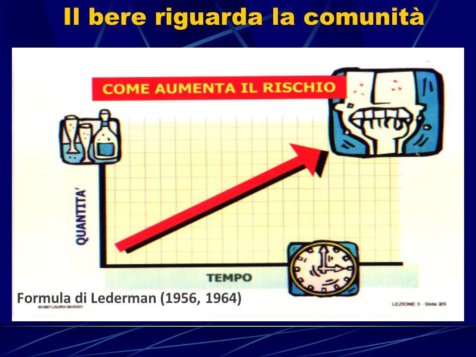 Formula di Lederman (1956, 1964) Il bere riguarda la comunità
