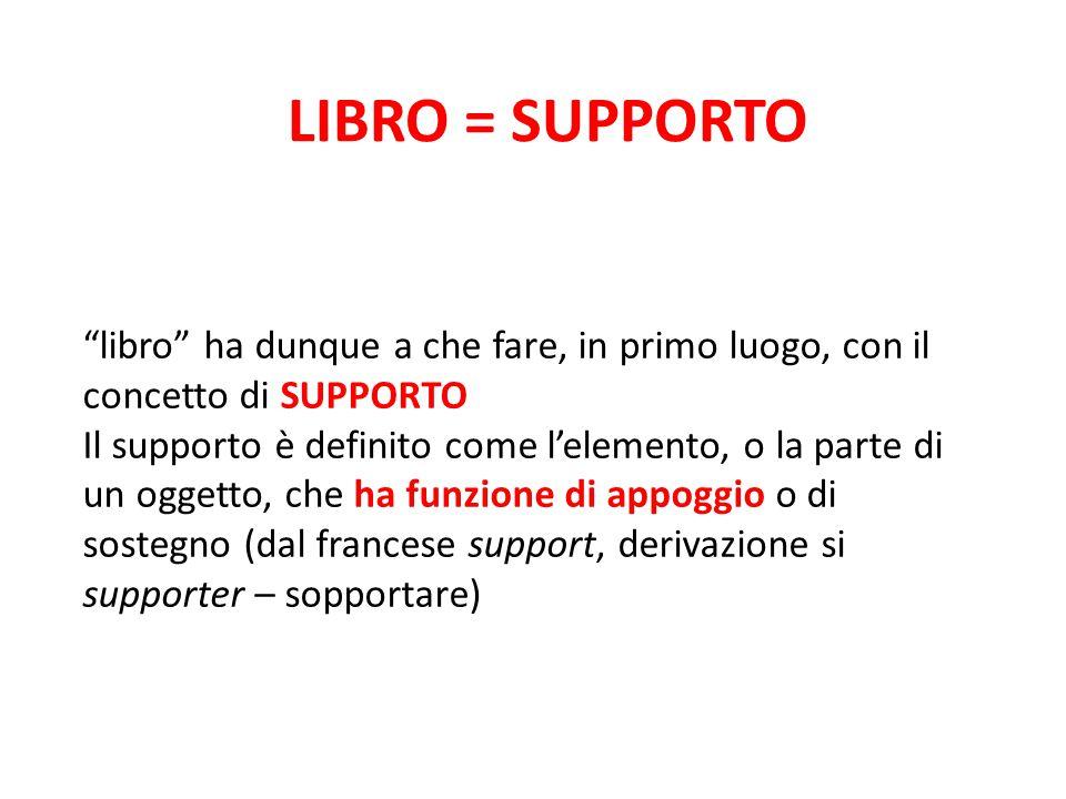 """LIBRO = SUPPORTO """"libro"""" ha dunque a che fare, in primo luogo, con il concetto di SUPPORTO Il supporto è definito come l'elemento, o la parte di un og"""