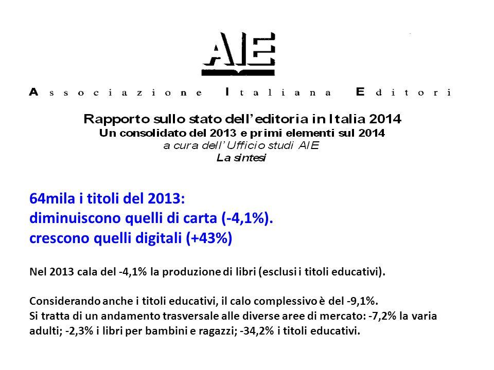 64mila i titoli del 2013: diminuiscono quelli di carta (-4,1%). crescono quelli digitali (+43%) Nel 2013 cala del -4,1% la produzione di libri (esclus