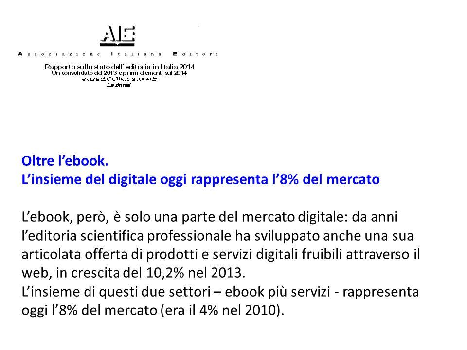 Oltre l'ebook. L'insieme del digitale oggi rappresenta l'8% del mercato L'ebook, però, è solo una parte del mercato digitale: da anni l'editoria sci