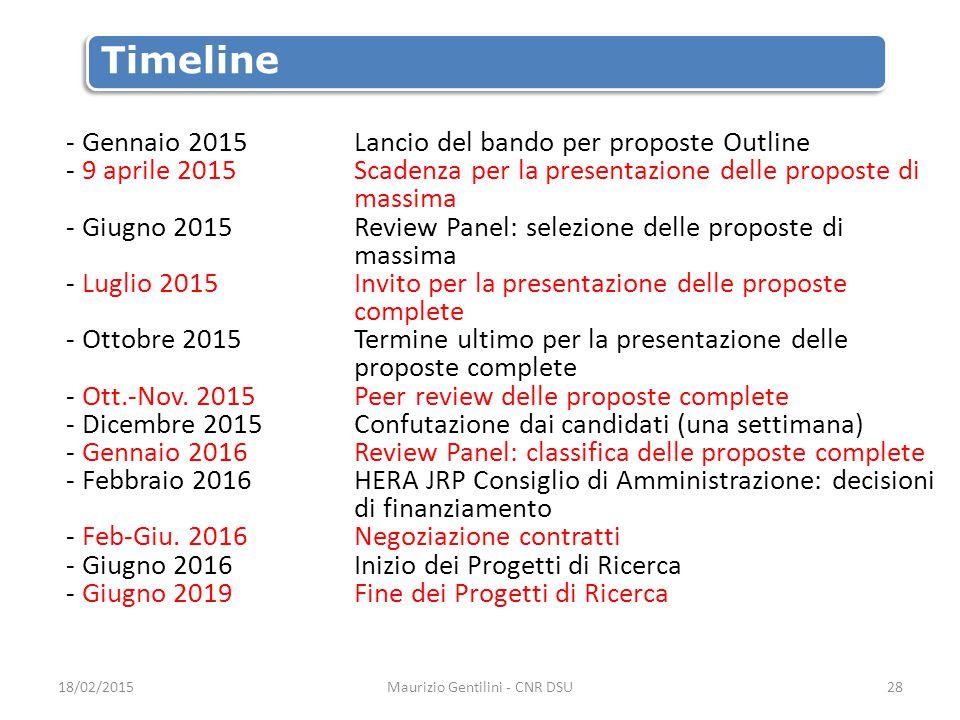 Timeline - Gennaio 2015Lancio del bando per proposte Outline - 9 aprile 2015Scadenza per la presentazione delle proposte di massima - Giugno 2015Review Panel: selezione delle proposte di massima - Luglio 2015Invito per la presentazione delle proposte complete - Ottobre 2015Termine ultimo per la presentazione delle proposte complete - Ott.-Nov.